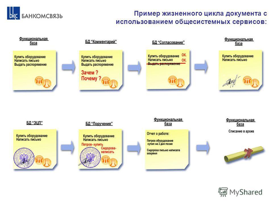 Пример жизненного цикла документа с использованием общесистемных сервисов: