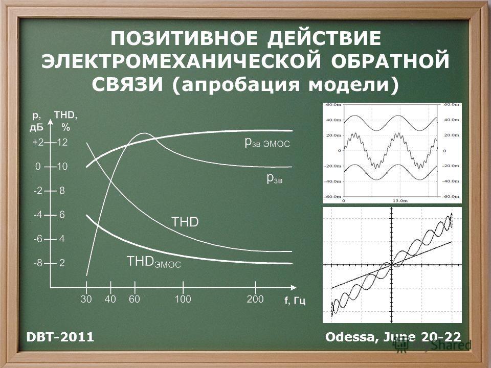 ПОЗИТИВНОЕ ДЕЙСТВИЕ ЭЛЕКТРОМЕХАНИЧЕСКОЙ ОБРАТНОЙ СВЯЗИ (апробация модели) Odessa, June 20-22DBT-2011