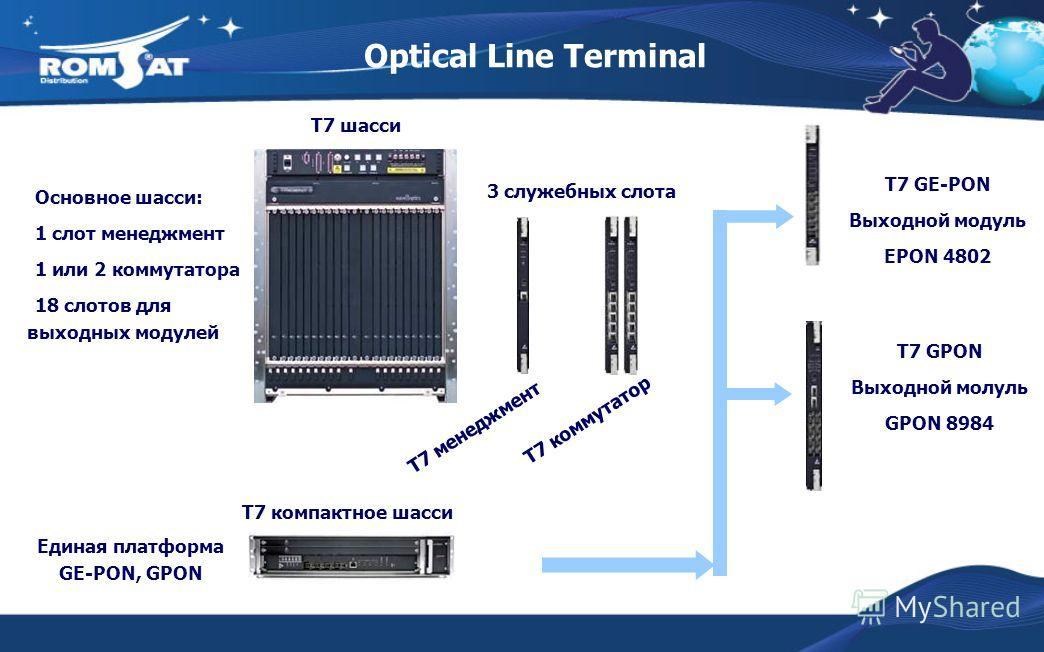 Optical Line Terminal T7 компактное шасси T7 менеджмент T7 коммутатор Основное шасси: 1 слот менеджмент 1 или 2 коммутатора 18 слотов для выходных модулей Единая платформа GE-PON, GPON 3 служебных слота T7 GE-PON Выходной модуль EPON 4802 T7 GPON Вых