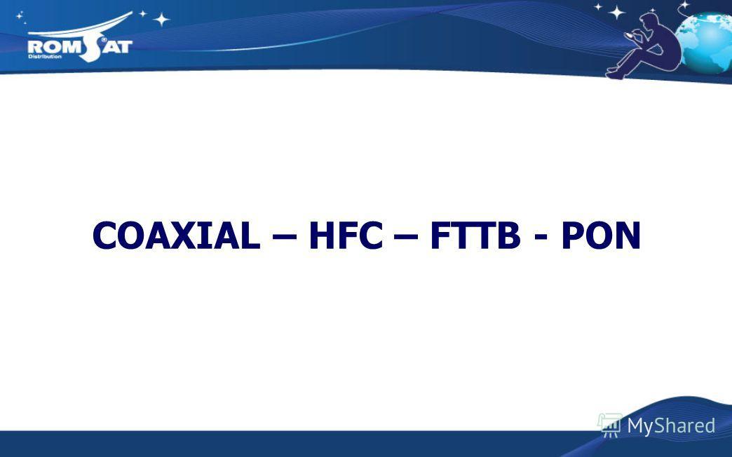 COAXIAL – HFC – FTTB - PON