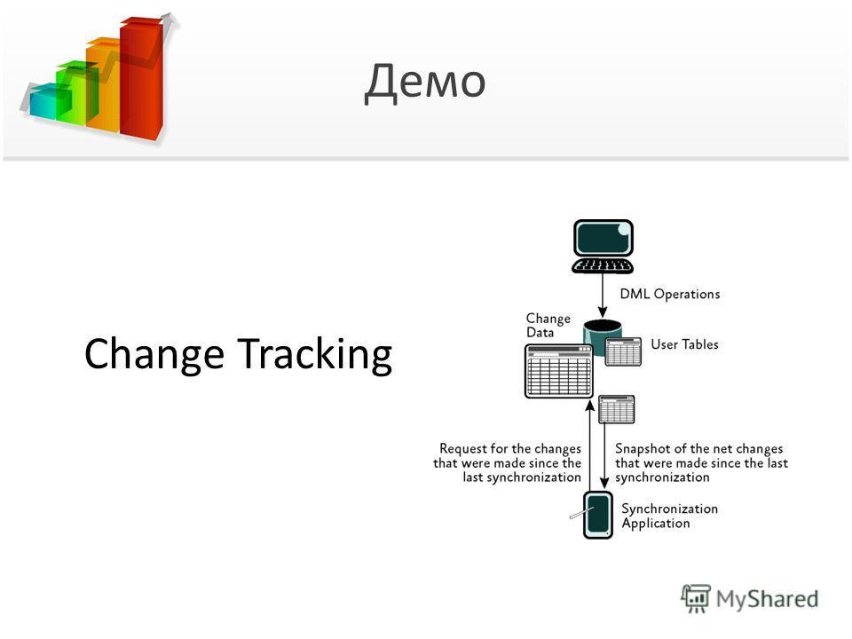 Демо Change Tracking