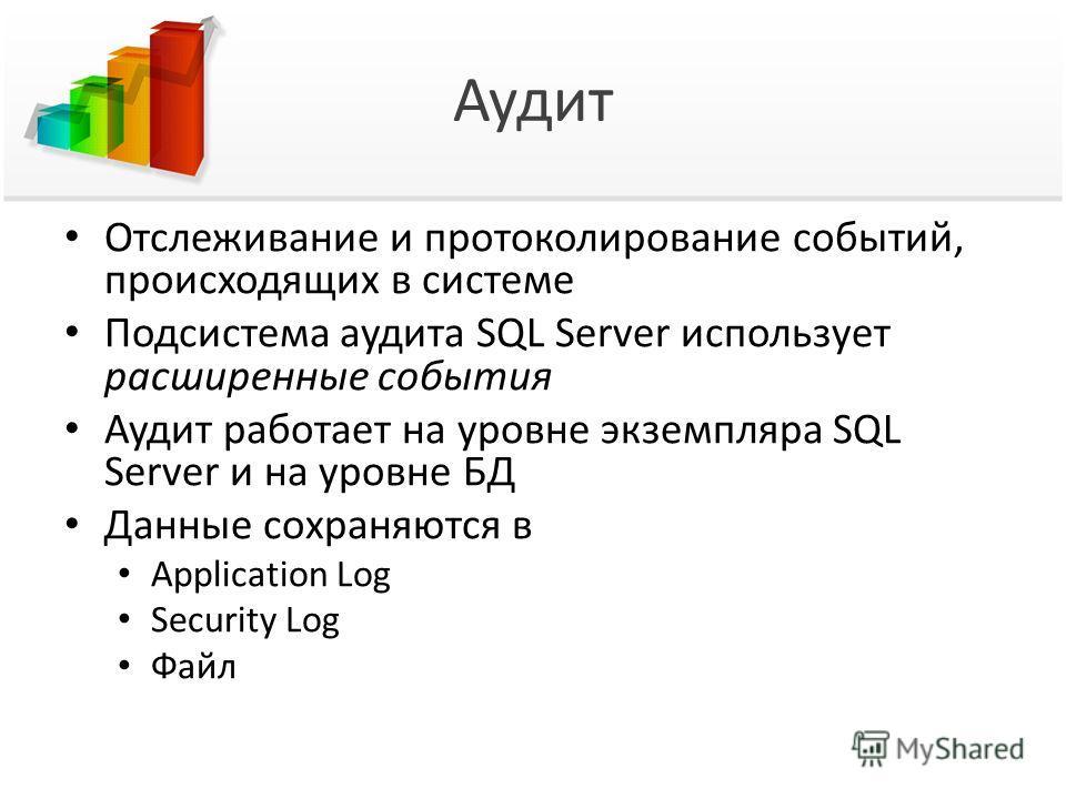 Аудит Отслеживание и протоколирование событий, происходящих в системе Подсистема аудита SQL Server использует расширенные события Аудит работает на уровне экземпляра SQL Server и на уровне БД Данные сохраняются в Application Log Security Log Файл