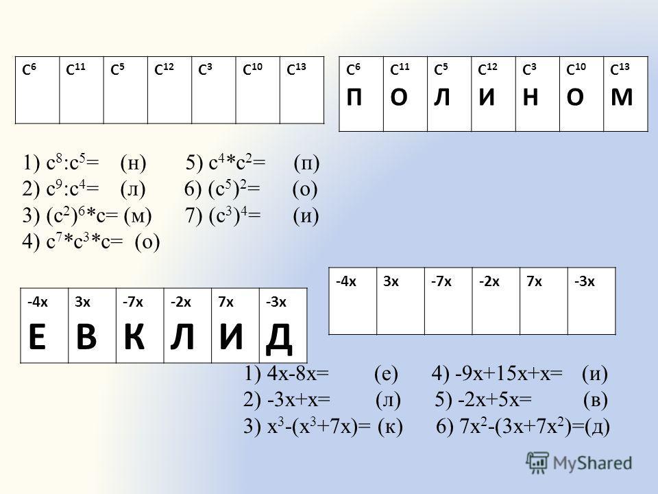 C6C6 C 11 C5C5 C 12 C3C3 C 10 C 13 -4x3x-7x-2x7x-3x 1) с 8 :с 5 = (н) 5) с 4 *с 2 = (п) 2) с 9 :с 4 = (л) 6) (с 5 ) 2 = (о) 3) (с 2 ) 6 *с= (м) 7) (с 3 ) 4 = (и) 4) с 7 *с 3 *с= (о) 1) 4x-8x= (е) 4) -9х+15х+х= (и) 2) -3х+х= (л) 5) -2х+5х= (в) 3) х 3