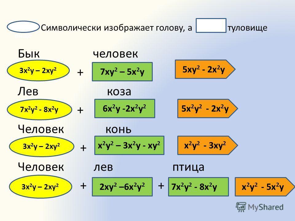 Символически изображает голову, а туловище Бык человек + Лев коза + Человек конь + Человек лев птица + + туло вище 3х 2 у – 2ху 2 7ху 2 – 5х 2 у 7х 2 у 2 - 8х 2 у 3х 2 у – 2ху 2 6х 2 у -2х 2 у 2 х 2 у 2 – 3х 2 у - ху 2 7х 2 у 2 - 8х 2 у2ху 2 –6х 2 у