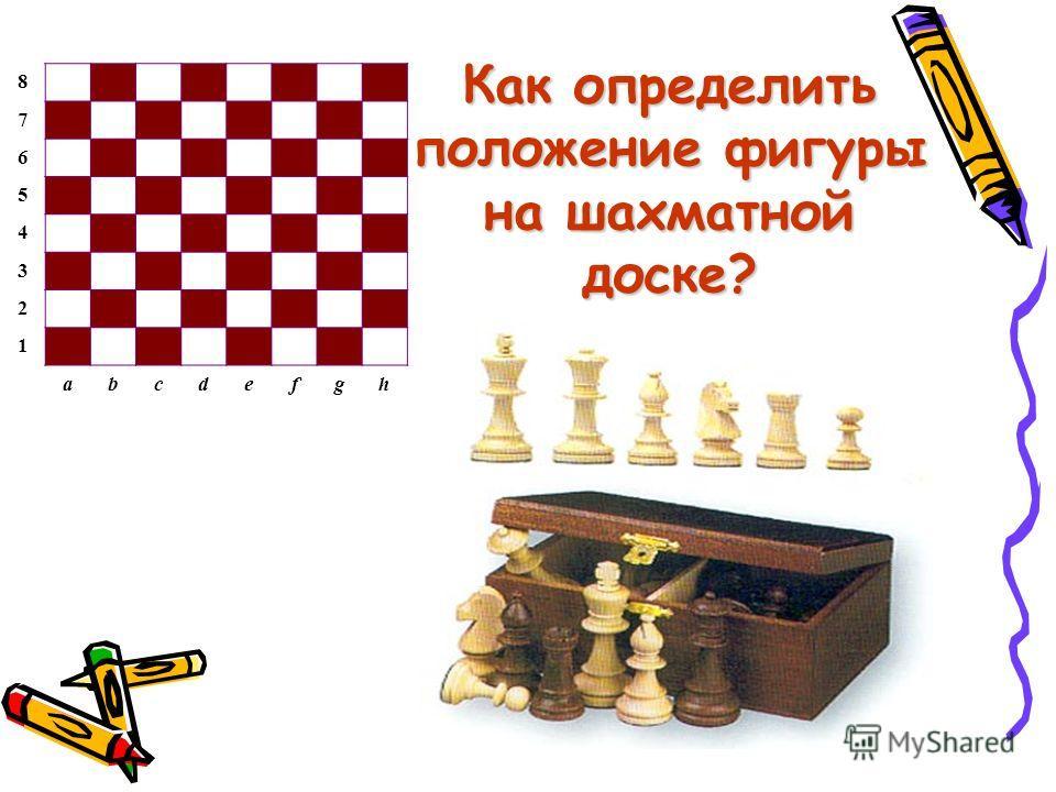 8 7 6 5 4 3 2 1 аbcdefgh Как определить положение фигуры на шахматной доске?
