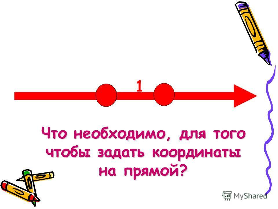 1 Что необходимо, для того чтобы задать координаты на прямой?