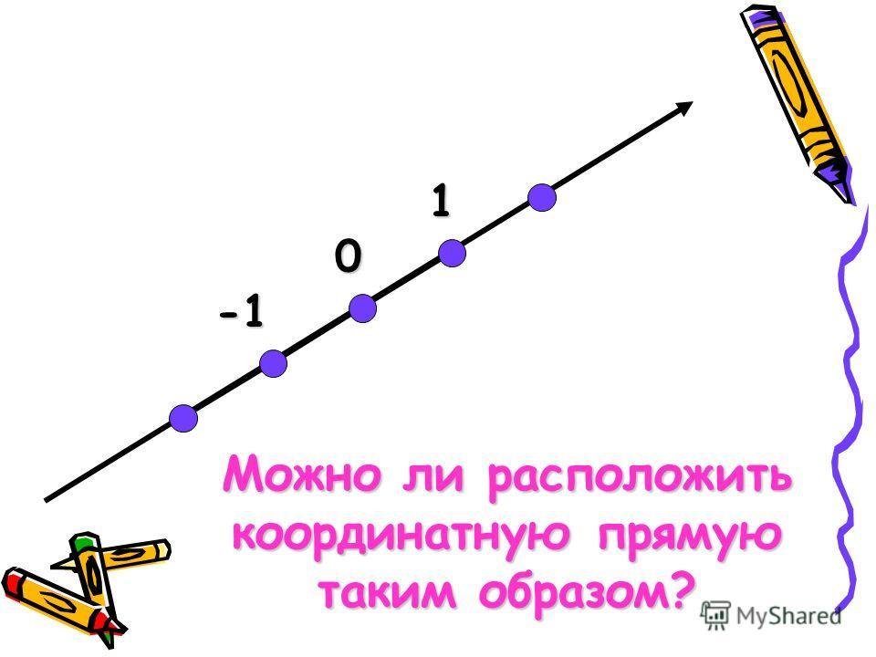 Можно ли расположить координатную прямую таким образом? 0 1