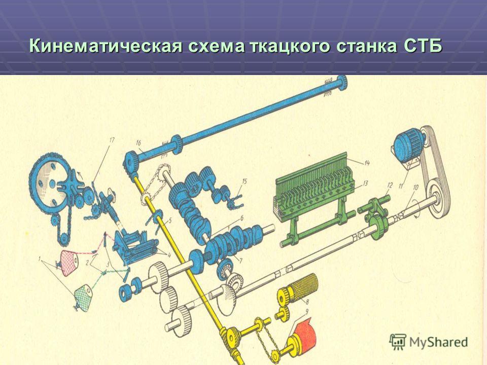 Кинематическая схема ткацкого станка СТБ