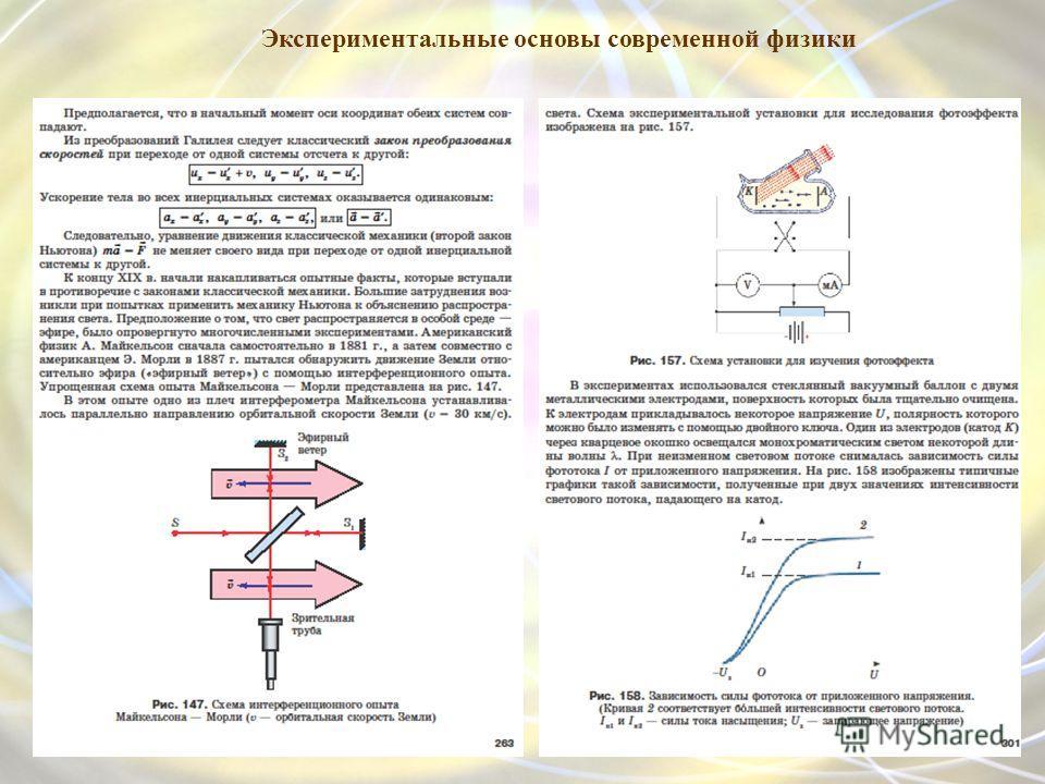 Экспериментальные основы современной физики