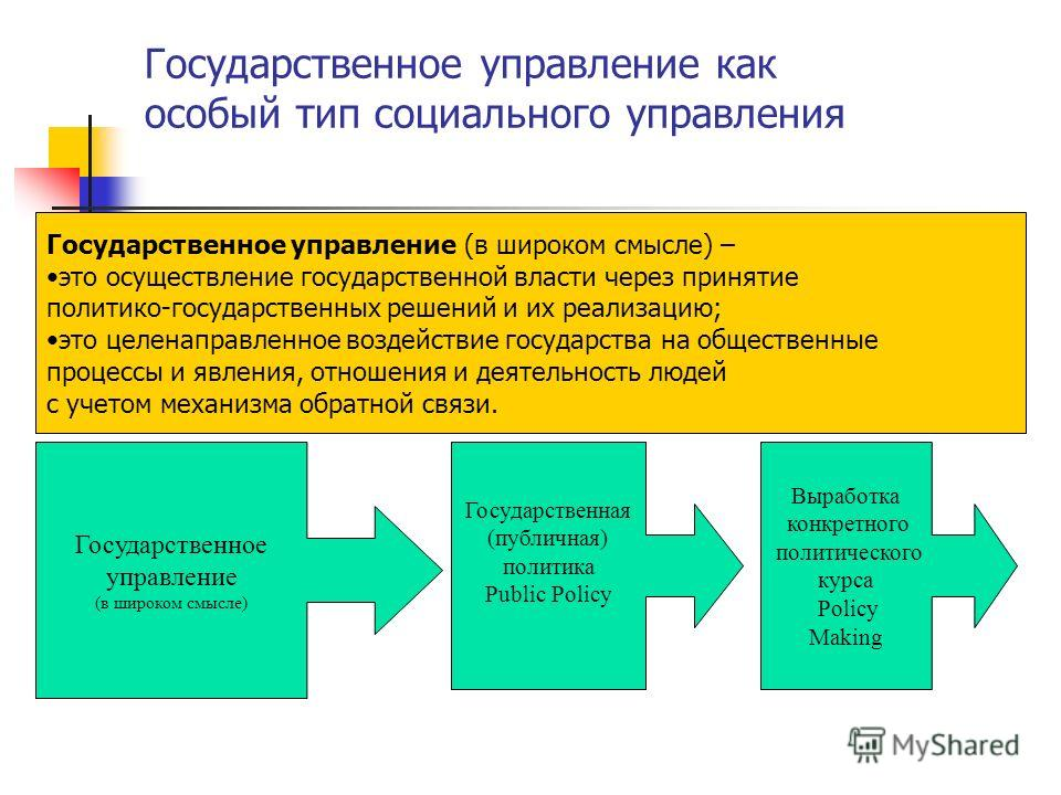 Государственное управление как особый тип социального управления Государственное управление (в широком смысле) – это осуществление государственной власти через принятие политико-государственных решений и их реализацию; это целенаправленное воздействи