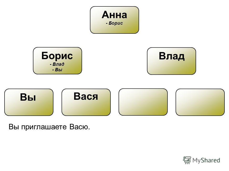 Вы Анна - Борис Борис - Влад - Вы Влад Вася Вы приглашаете Васю.