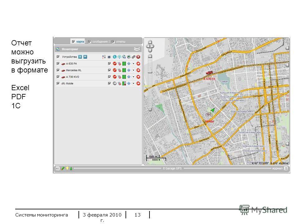 3 февраля 2010 г. Системы мониторинга13 Отчет можно выгрузить в формате Excel PDF 1C