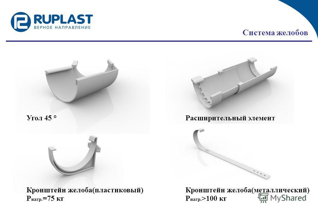 Система желобов Кронштейн желоба(пластиковый) P нагр. =75 кг Расширительный элемент Кронштейн желоба(металлический) Р нагр. >100 кг Угол 45 °