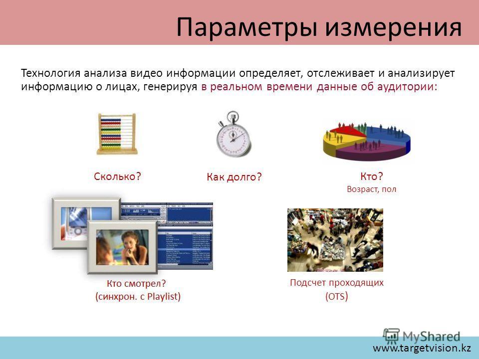Как долго? Сколько? www.targetvision.kz Технология анализа видео информации определяет, отслеживает и анализирует информацию о лицах, генерируя в реальном времени данные об аудитории: Кто? Возраст, пол Подсчет проходящих (OTS ) Параметры измерения