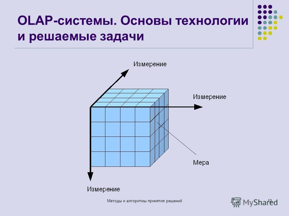 OLAP-системы. Основы технологии и решаемые задачи Методы и алгоритмы принятия решений12