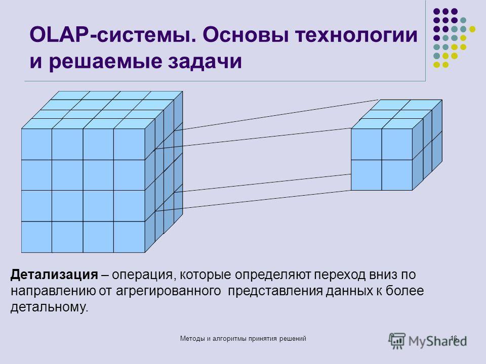 OLAP-системы. Основы технологии и решаемые задачи Методы и алгоритмы принятия решений16 Детализация – операция, которые определяют переход вниз по направлению от агрегированного представления данных к более детальному.
