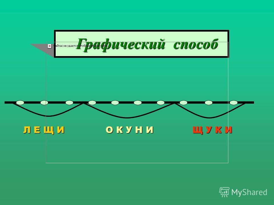 Алгебраический способ 3 + 4 + х = 10 7 + х = 10 Х = 10 - 7 Х = 3 Х X