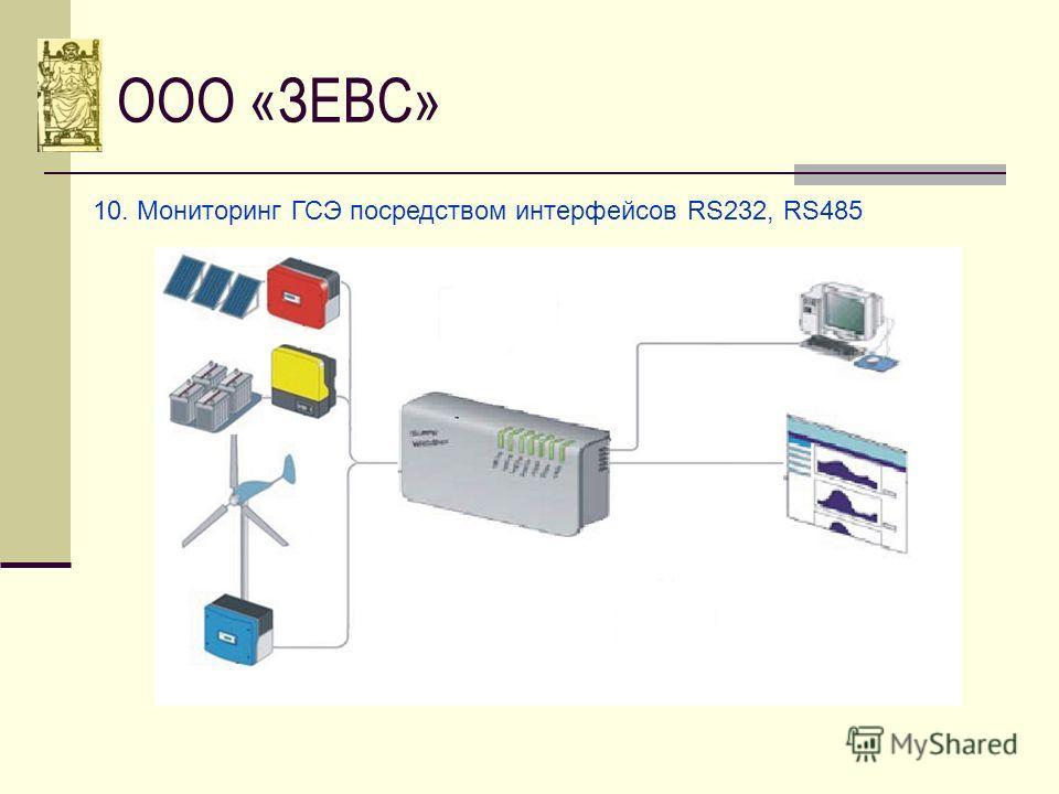 ООО «ЗЕВС» 10. Мониторинг ГСЭ посредством интерфейсов RS232, RS485