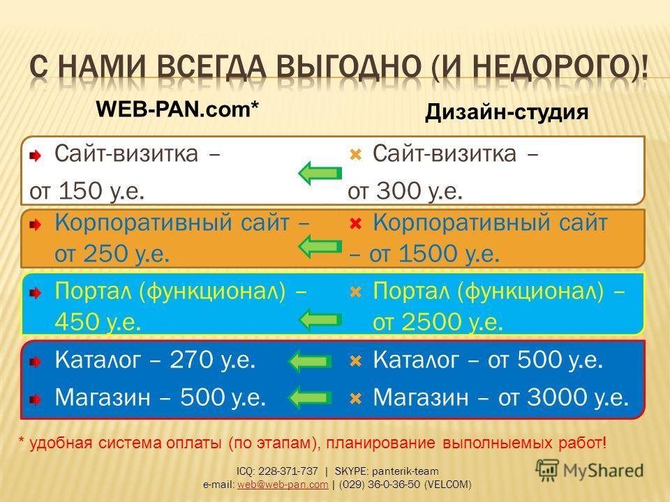 Сайт-визитка – от 150 у.е. Корпоративный сайт – от 250 у.е. Портал (функционал) – 450 у.е. Каталог – 270 у.е. Магазин – 500 у.е. Сайт-визитка – от 300 у.е. Корпоративный сайт – от 1500 у.е. Портал (функционал) – от 2500 у.е. Каталог – от 500 у.е. Маг