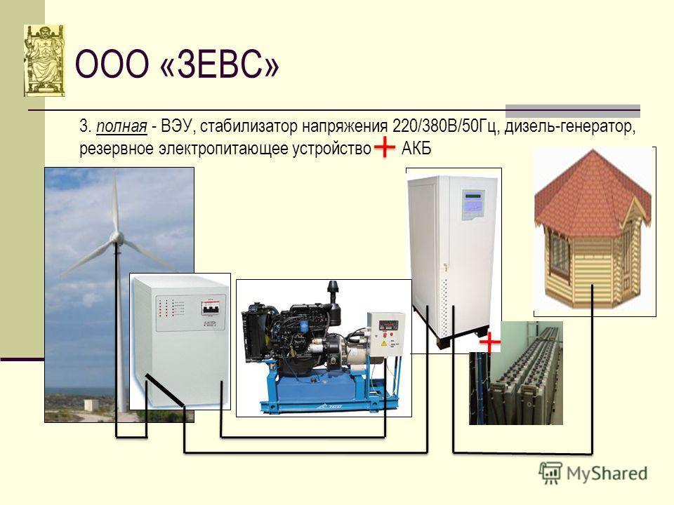 3. полная - ВЭУ, стабилизатор напряжения 220/380В/50Гц, дизель-генератор, резервное электропитающее устройство АКБ ООО «ЗЕВС»