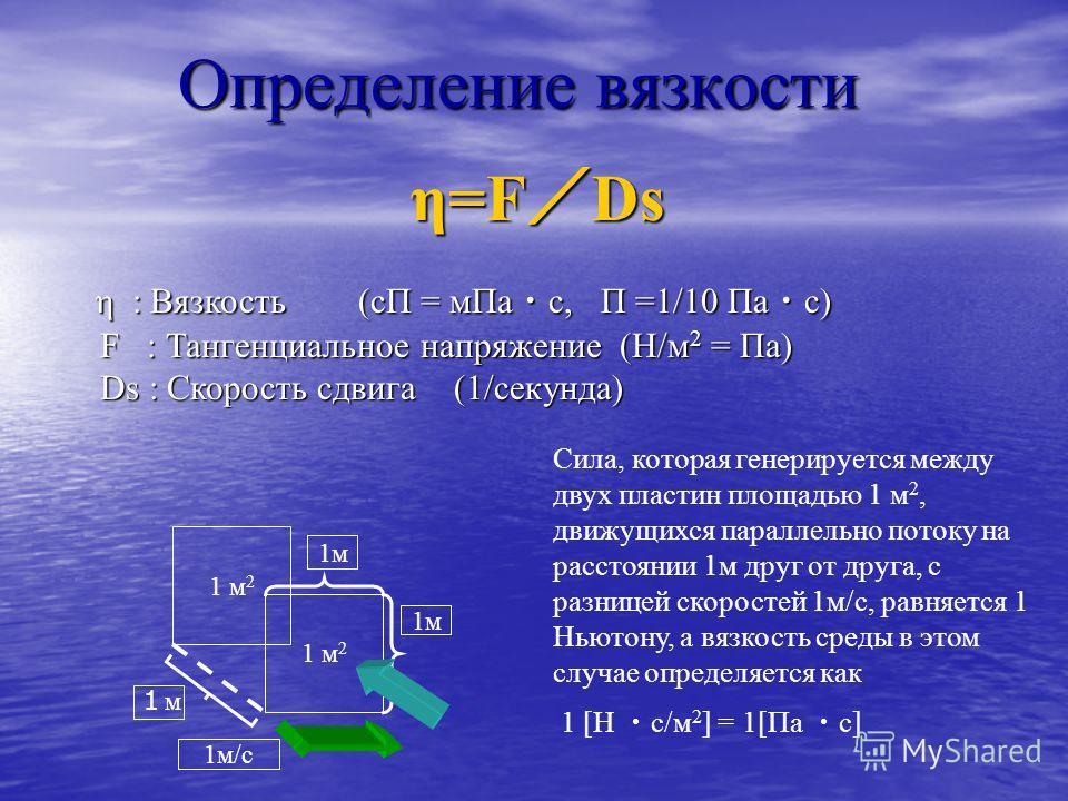 Определение вязкости η=F Ds η : Вязкость (сП = мПа с, П =1/10 Па с) η : Вязкость (сП = мПа с, П =1/10 Па с) F : Тангенциальное напряжение (Н/м 2 = Па) F : Тангенциальное напряжение (Н/м 2 = Па) Ds : Скорость сдвига (1/секунда) Ds : Скорость сдвига (1
