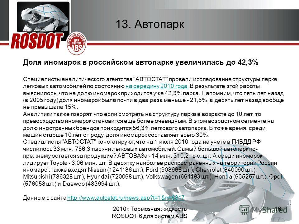 2010г. Тормозная жидкость ROSDOT 6 для систем ABS 16 13. Автопарк Доля иномарок в российском автопарке увеличилась до 42,3% Специалисты аналитического агентства