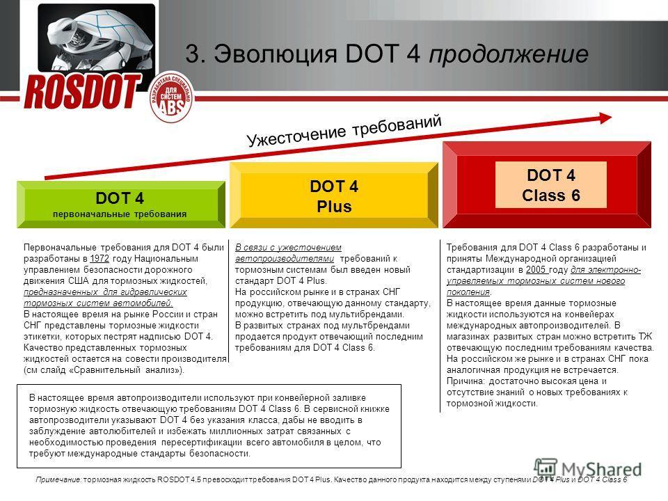 2010г. Тормозная жидкость ROSDOT 6 для систем ABS 5 3. Эволюция DOT 4 продолжение DOT 4 первоначальные требования DOT 4 Plus DOT 4 Class 6 Первоначальные требования для DOT 4 были разработаны в 1972 году Национальным управлением безопасности дорожног