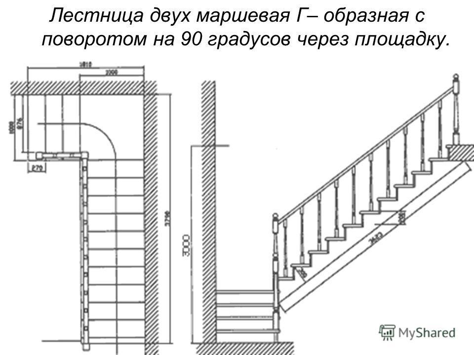 Лестница двух маршевая Г– образная с поворотом на 90 градусов через площадку.