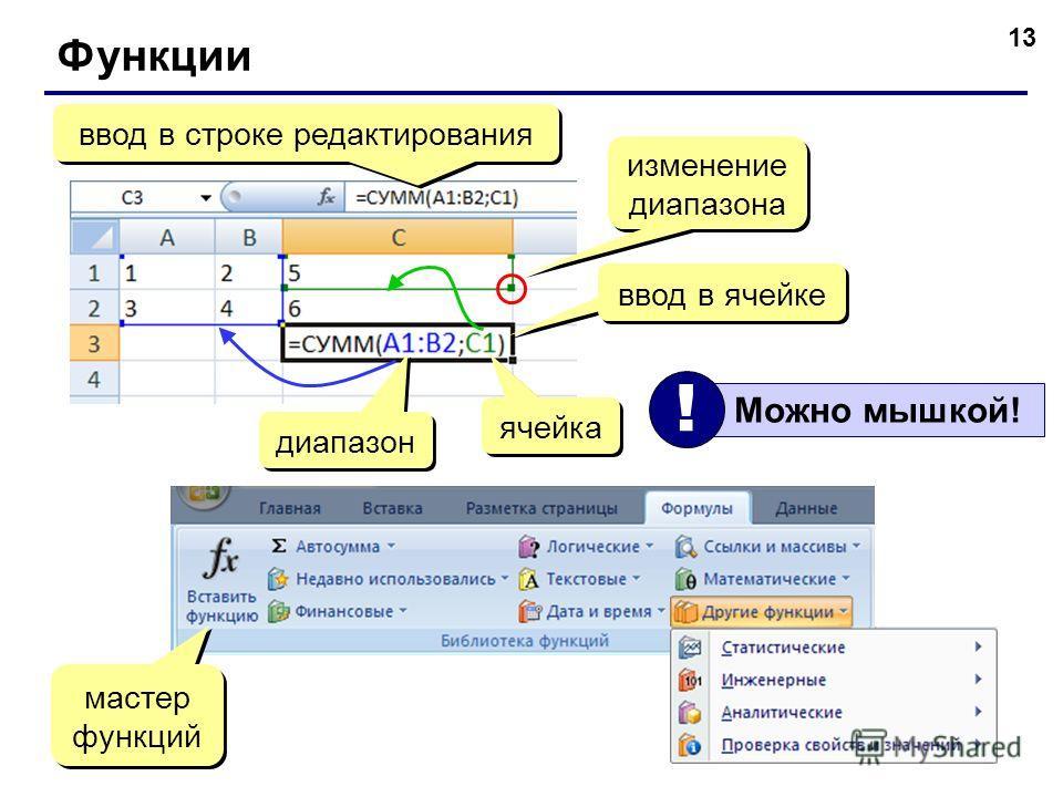 13 Функции ввод в ячейке ввод в строке редактирования диапазон ячейка изменение диапазона мастер функций Можно мышкой! !