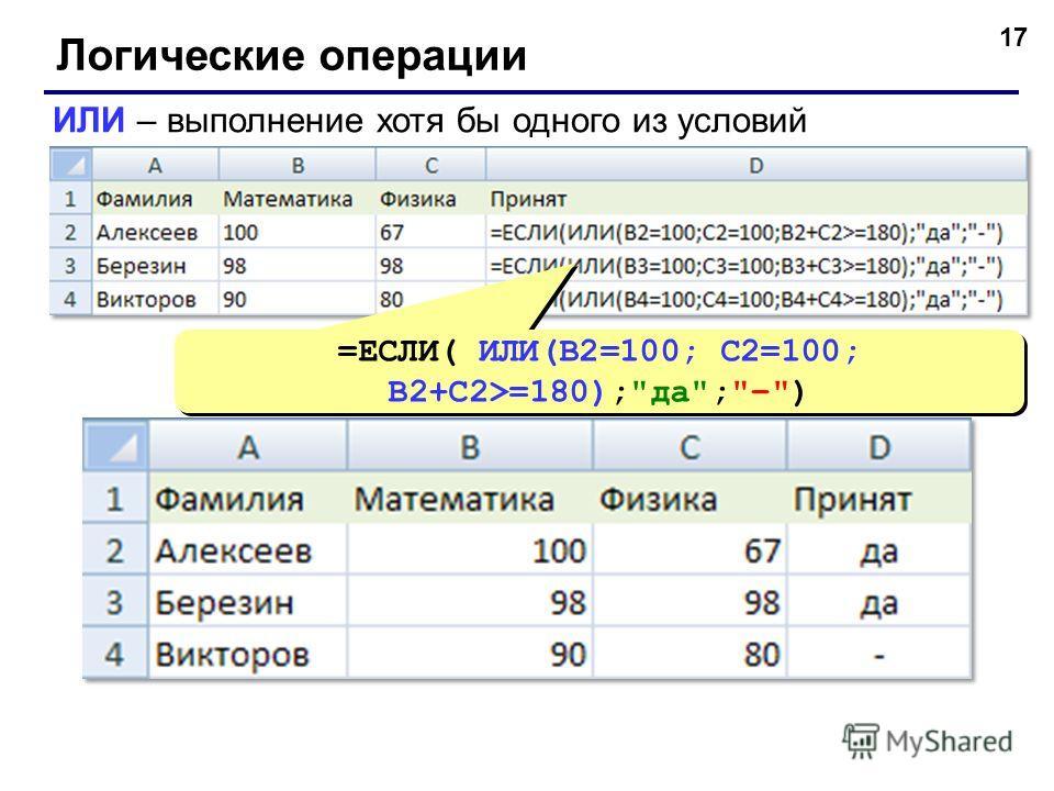 17 Логические операции ИЛИ – выполнение хотя бы одного из условий =ЕСЛИ( ИЛИ(B2=100; C2=100; B2+C2>=180);да;–)