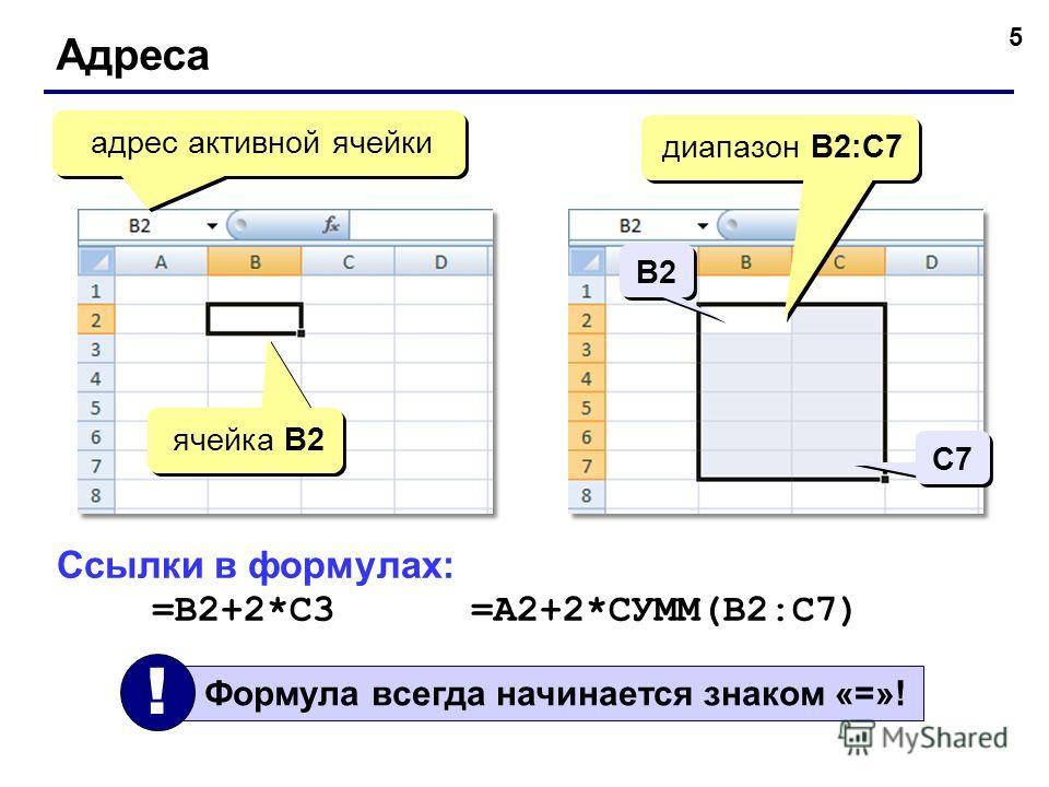 5 Адреса адрес активной ячейки ячейка B2 диапазон B2:С7 Ссылки в формулах: =B2+2*C3 =A2+2*СУММ(B2:C7) B2 С7 Формула всегда начинается знаком «=»! !