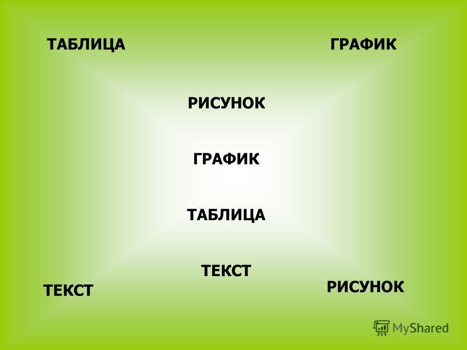 ТАБЛИЦАГРАФИК ТЕКСТ РИСУНОК ГРАФИК ТАБЛИЦА ТЕКСТ