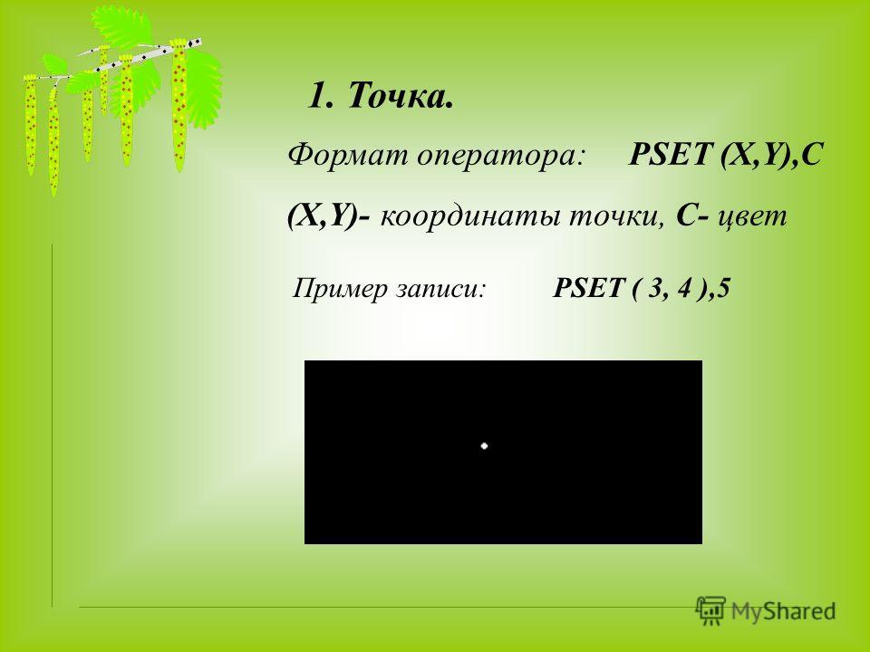 1. Точка. Формат оператора: PSET (X,Y),C (X,Y)- координаты точки, С- цвет Пример записи: PSET ( 3, 4 ),5