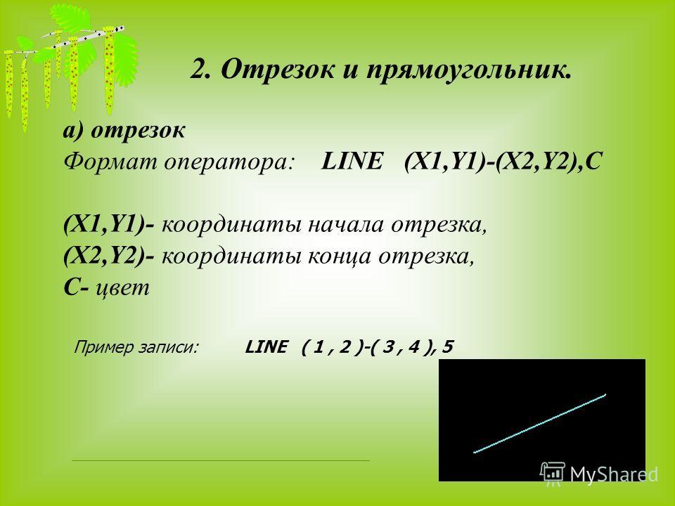 2. Отрезок и прямоугольник. а) отрезок Формат оператора: LINE (X1,Y1)-(X2,Y2),C (X1,Y1)- координаты начала отрезка, (X2,Y2)- координаты конца отрезка, С- цвет Пример записи: LINE ( 1, 2 )-( 3, 4 ), 5