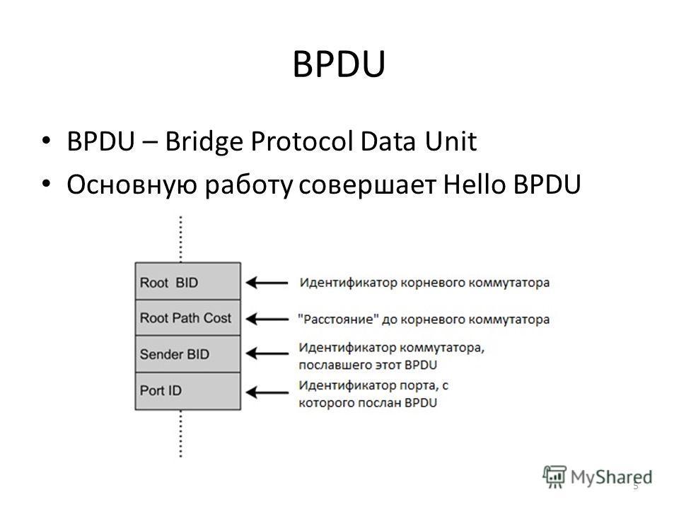 BPDU BPDU – Bridge Protocol Data Unit Основную работу совершает Hello BPDU 5