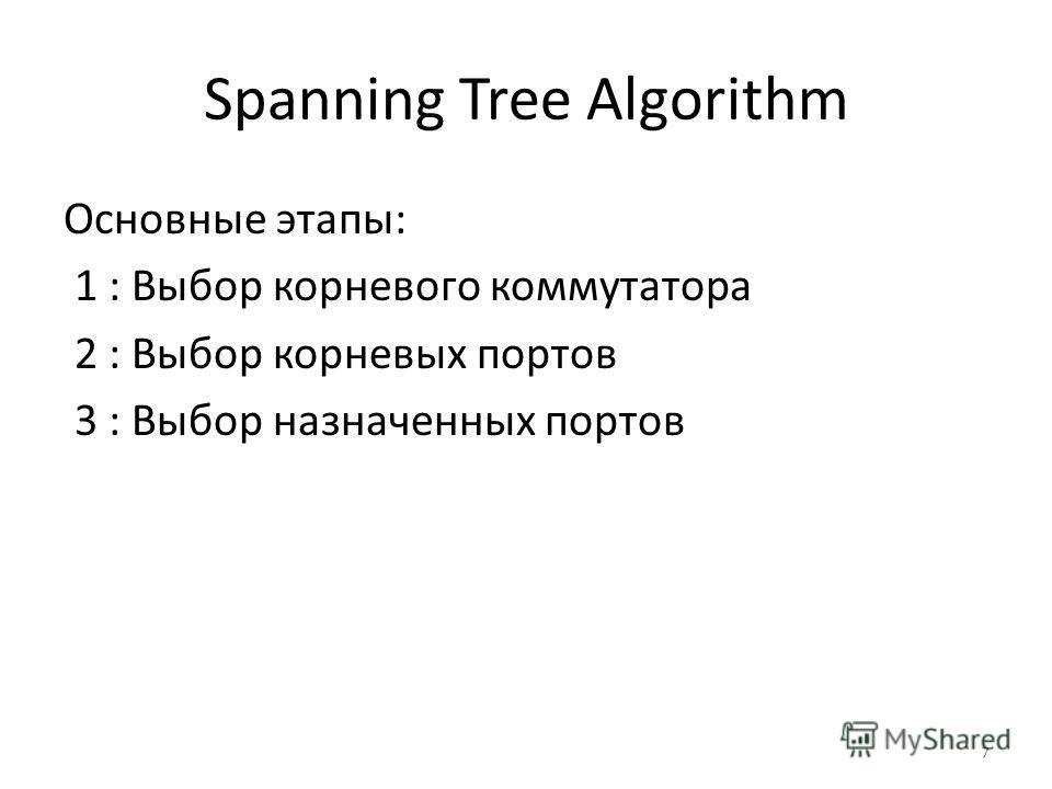 Spanning Tree Algorithm Основные этапы: 1 : Выбор корневого коммутатора 2 : Выбор корневых портов 3 : Выбор назначенных портов 7