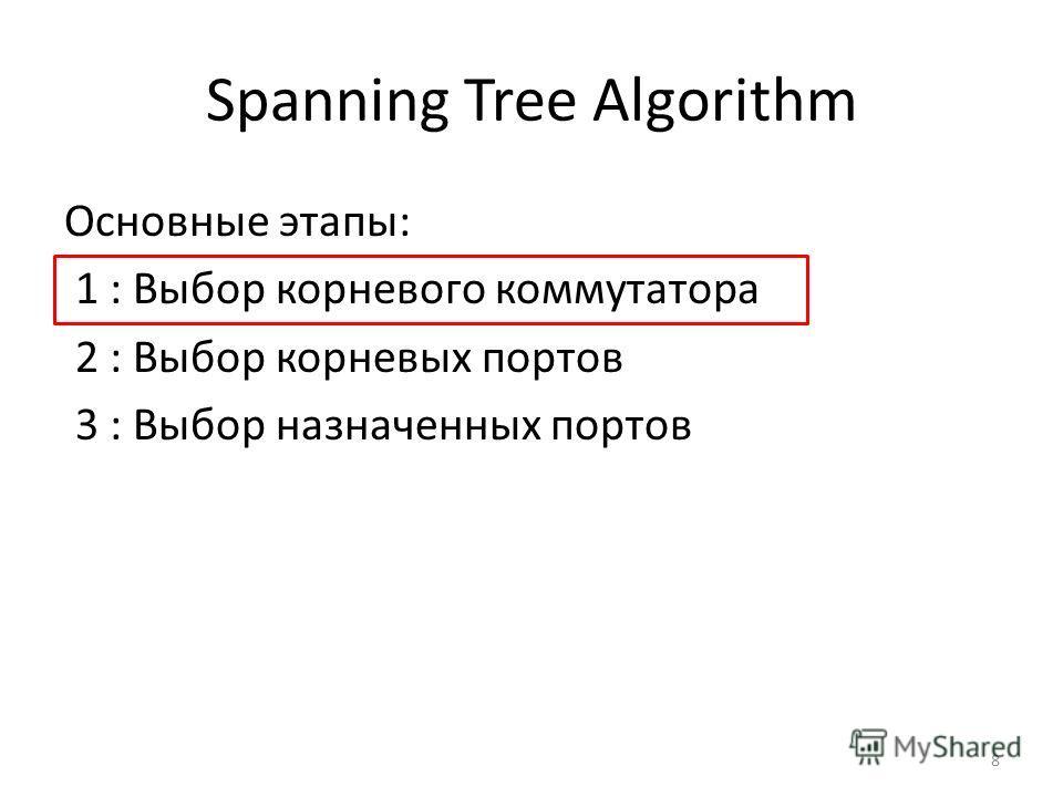 Spanning Tree Algorithm Основные этапы: 1 : Выбор корневого коммутатора 2 : Выбор корневых портов 3 : Выбор назначенных портов 8