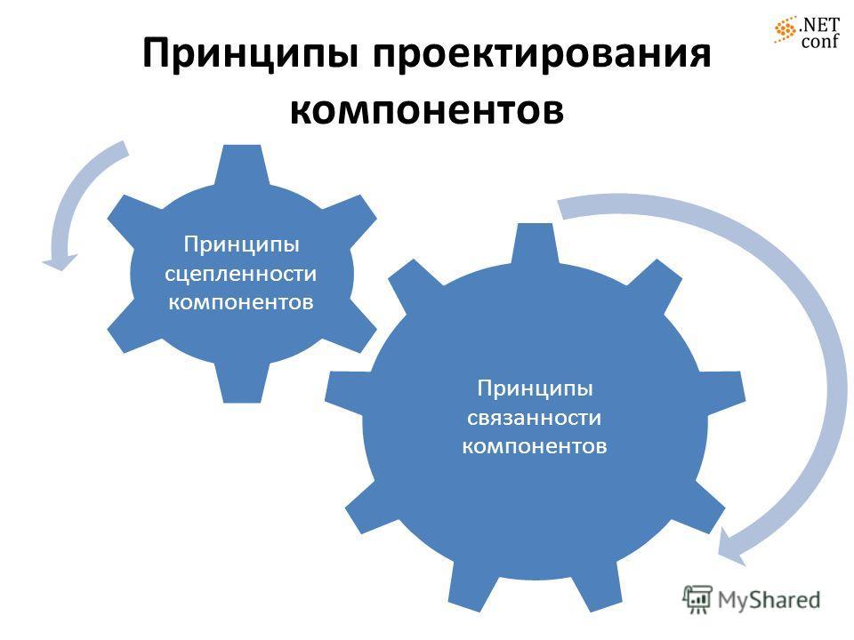 Принципы проектирования компонентов Принципы связанности компонентов Принципы сцепленности компонентов