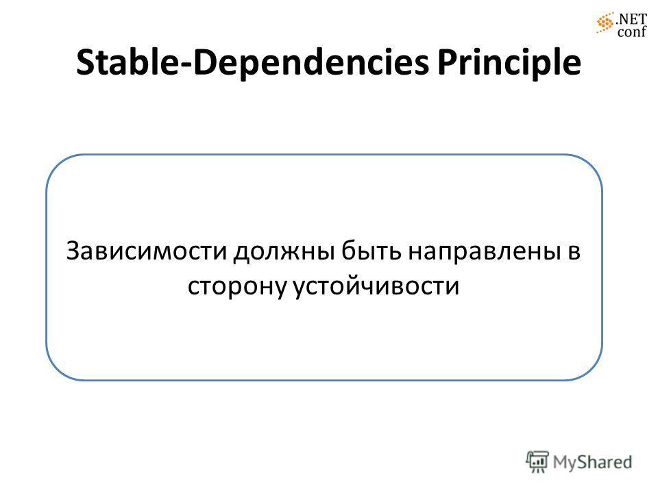 Stable-Dependencies Principle Зависимости должны быть направлены в сторону устойчивости