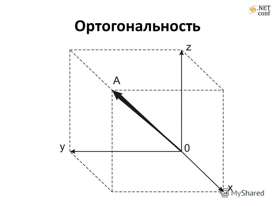 Ортогональность