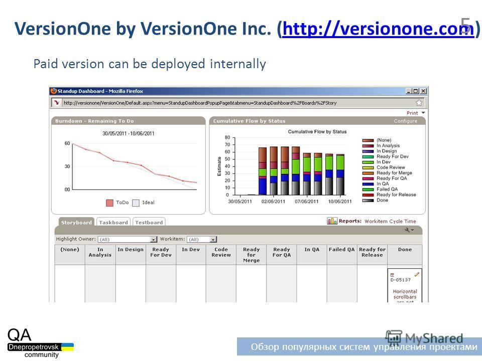 Paid version can be deployed internally VersionOne by VersionOne Inc. (http://versionone.com)http://versionone.com 5 Обзор популярных систем управления проектами