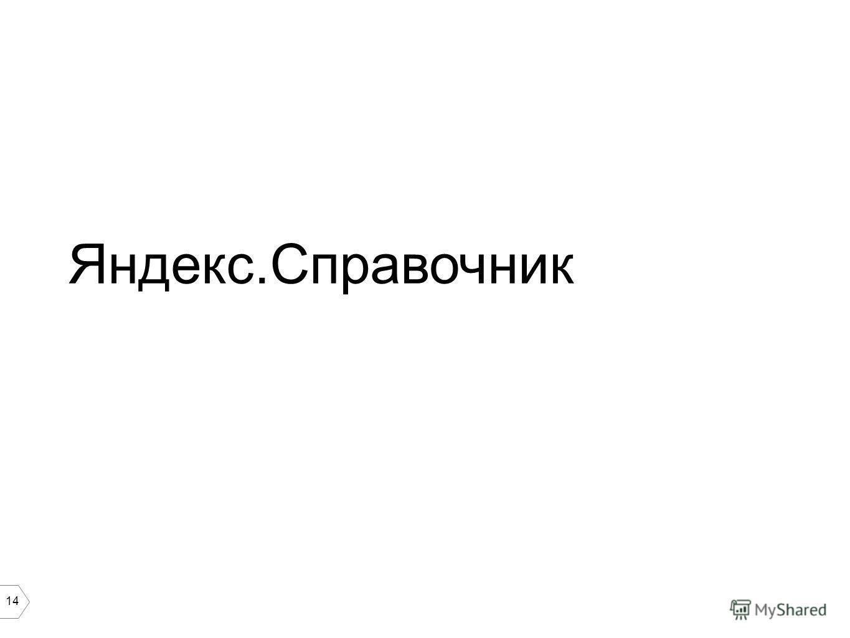 14 Яндекс.Справочник