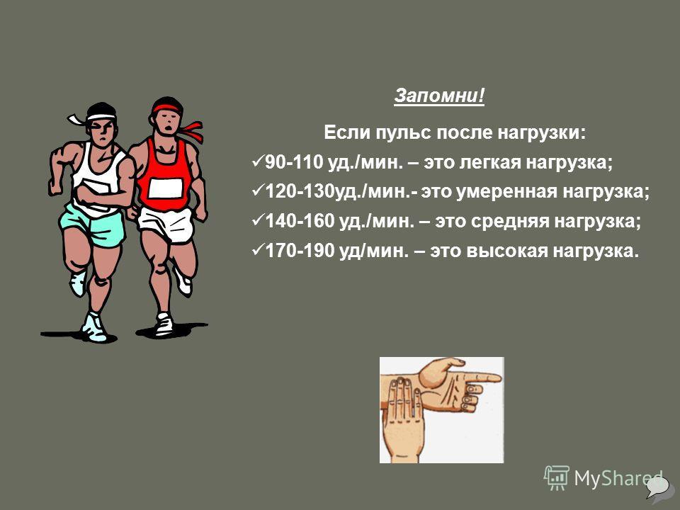 Запомни! Если пульс после нагрузки: 90-110 уд./мин. – это легкая нагрузка; 120-130уд./мин.- это умеренная нагрузка; 140-160 уд./мин. – это средняя нагрузка; 170-190 уд/мин. – это высокая нагрузка.