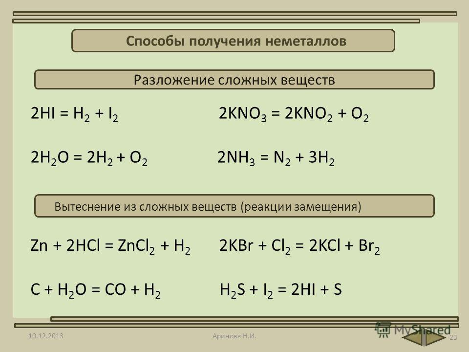 10.12.2013Аринова Н.И. 23 Способы получения неметаллов Разложение сложных веществ 2НI = H 2 + I 2 2KNO 3 = 2KNO 2 + O 2 2H 2 O = 2H 2 + O 2 2NH 3 = N 2 + 3H 2 Вытеснение из сложных веществ (реакции замещения) Zn + 2НCl = ZnCl 2 + H 2 2KBr + Cl 2 = 2K