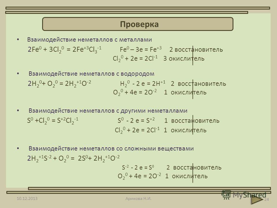10.12.2013Аринова Н.И. 24 Проверка Взаимодействие неметаллов с металлами 2Fe 0 + 3Cl 2 0 = 2Fe +3 Cl 3 -1 Fe 0 – 3е = Fe +3 2 восстановитель Cl 2 0 + 2е = 2Cl -1 3 окислитель Взаимодействие неметаллов с водородом 2H 2 0 + O 2 0 = 2H 2 +1 O -2 H 2 0 -