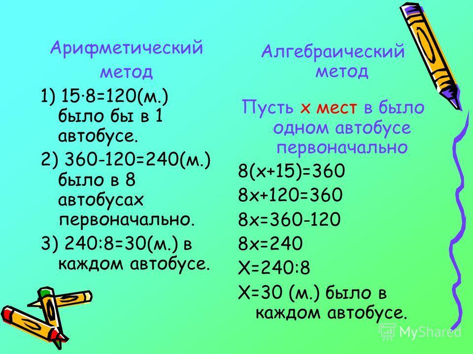 Арифметический метод 1) 15·8=120(м.) было бы в 1 автобусе. 2) 360-120=240(м.) было в 8 автобусах первоначально. 3) 240:8=30(м.) в каждом автобусе. Алгебраический метод Пусть х мест в было одном автобусе первоначально 8(x+15)=360 8x+120=360 8x=360-120