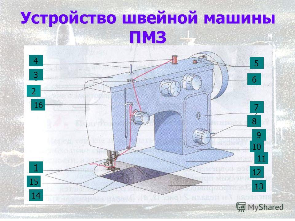 16 Устройство швейной машины ПМЗ 5 15 16 3 4 10 11 12 13 8 7 14 6 9 1 2