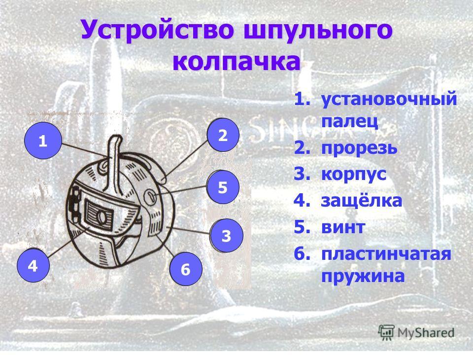 18 Устройство шпульного колпачка 1.установочный палец 2.прорезь 3.корпус 4.защёлка 5.винт 6.пластинчатая пружина 4 1 2 5 3 6
