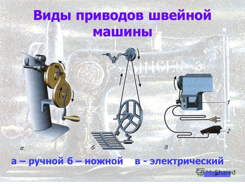 19 Виды приводов швейной машины а – ручной б – ножной в - электрический