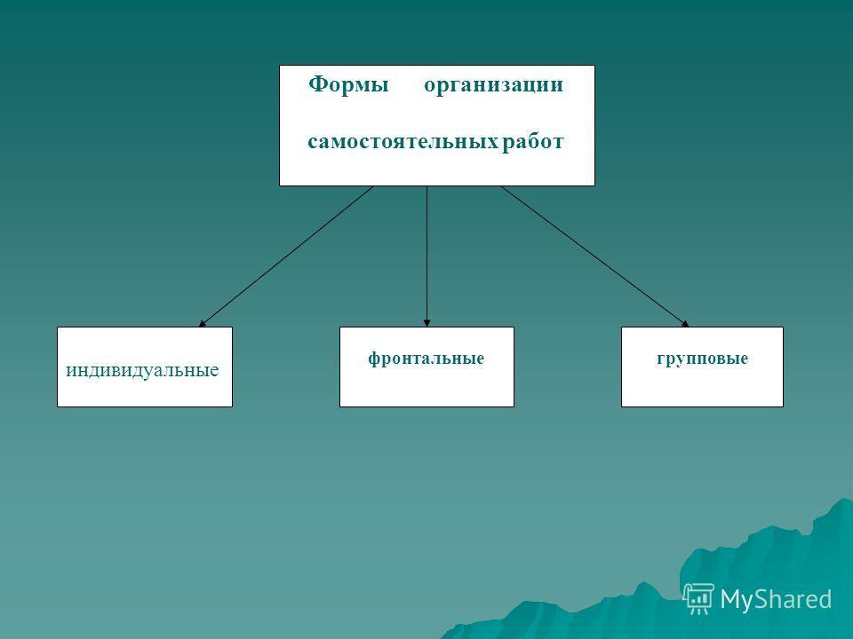 Формы организации самостоятельных работ индивидуальные фронтальныегрупповые